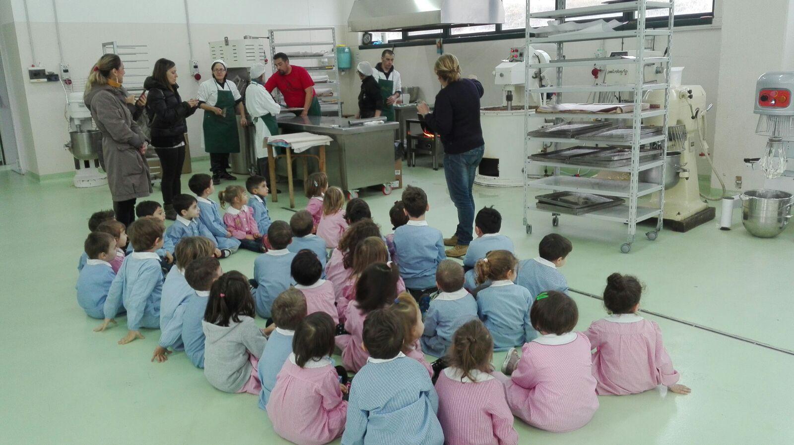 Bambini a scuola di torrone dai fratelli nurzia virt for Scuola di moda pescara
